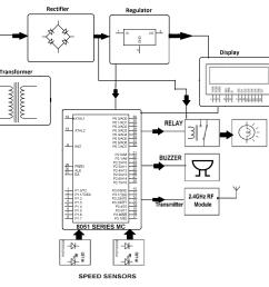 block diagram [ 2412 x 2152 Pixel ]