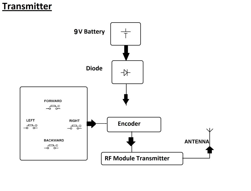 medium resolution of an error occurred
