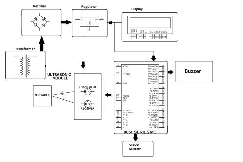 small resolution of ultrasonic radar project block png