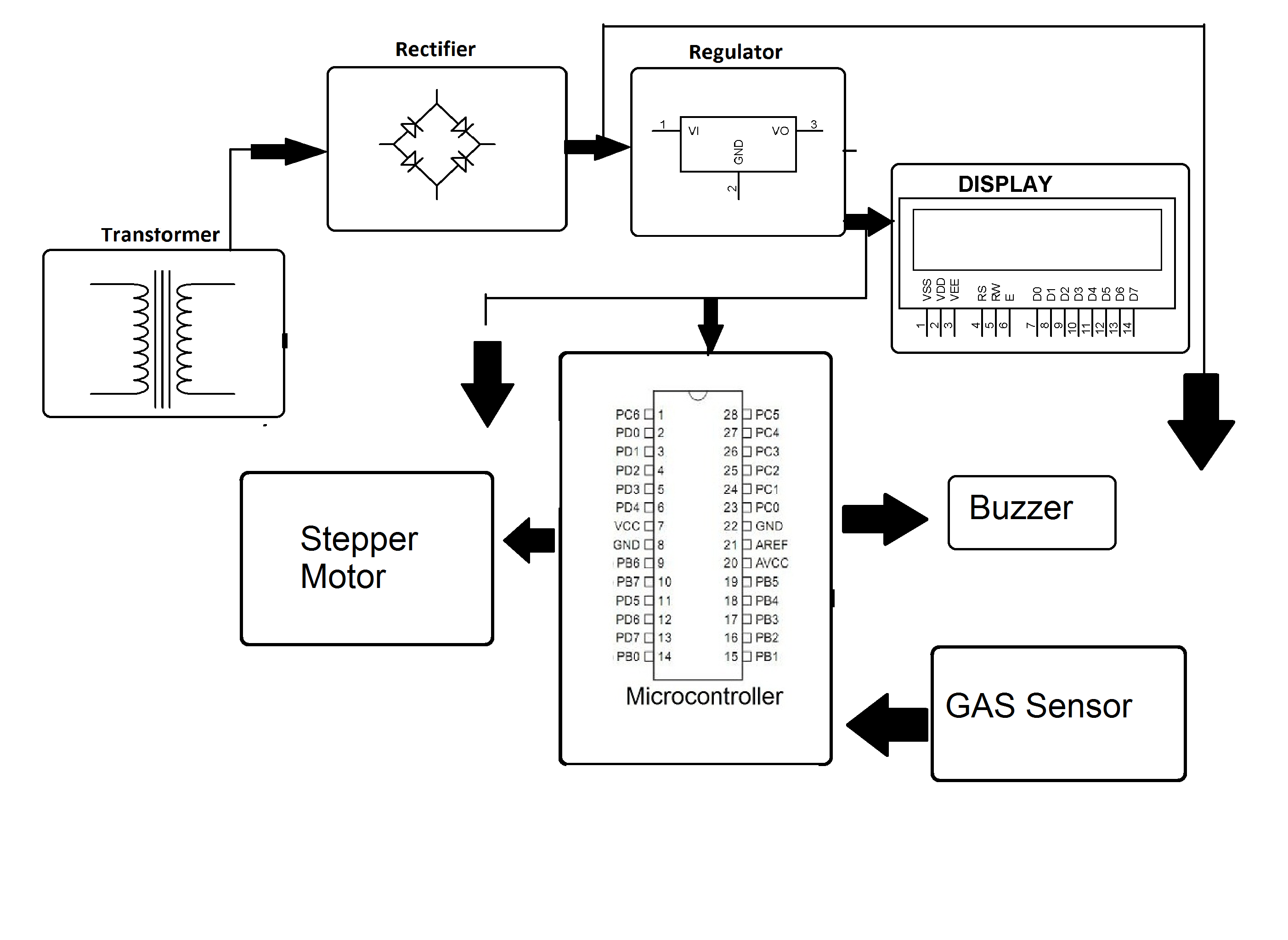 circuit diagram to interface buzzer with avr