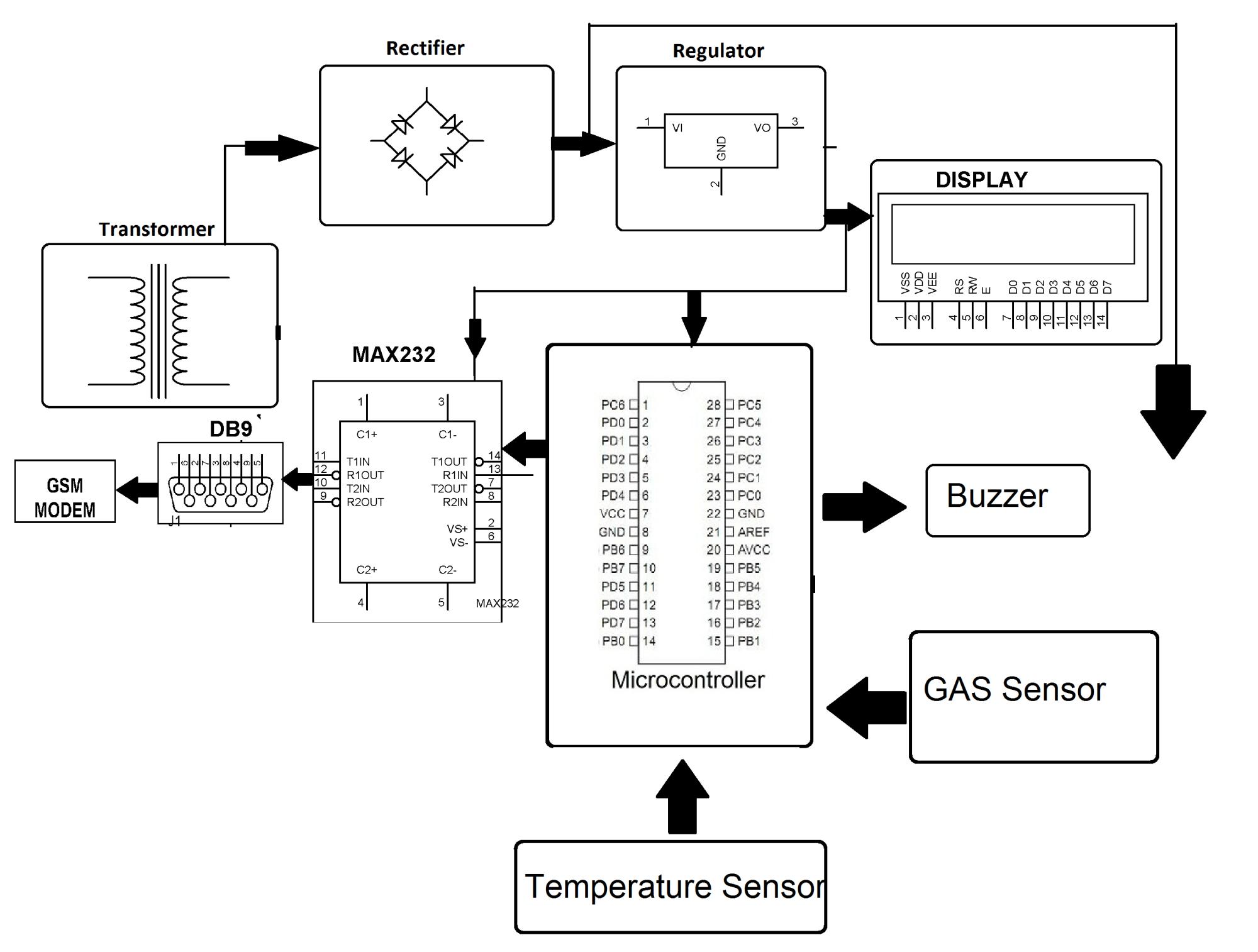 hight resolution of avr microcontroller based fire alarm circuit diagram 12 13 avr microcontroller based fire alarm circuit diagram