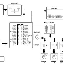 block diagram [ 3380 x 2280 Pixel ]