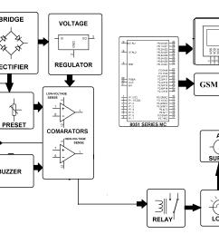block diagram [ 3976 x 1868 Pixel ]