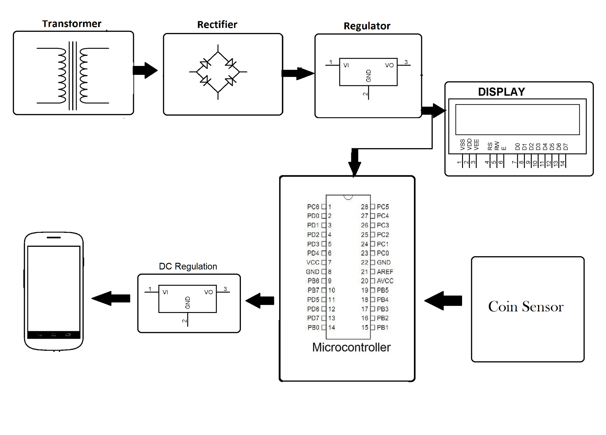 hight resolution of block diagram mobile