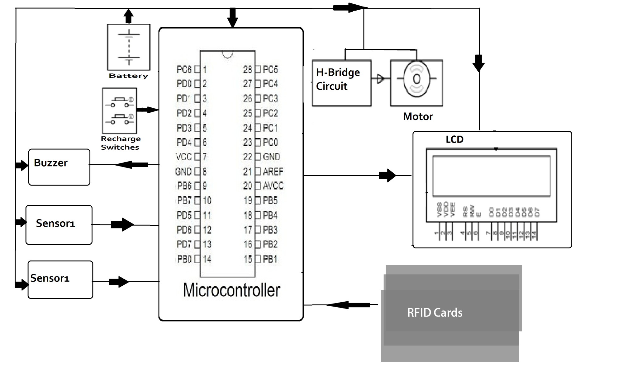 hight resolution of car parking project based on rfid block diagram of rfid based paid car parking