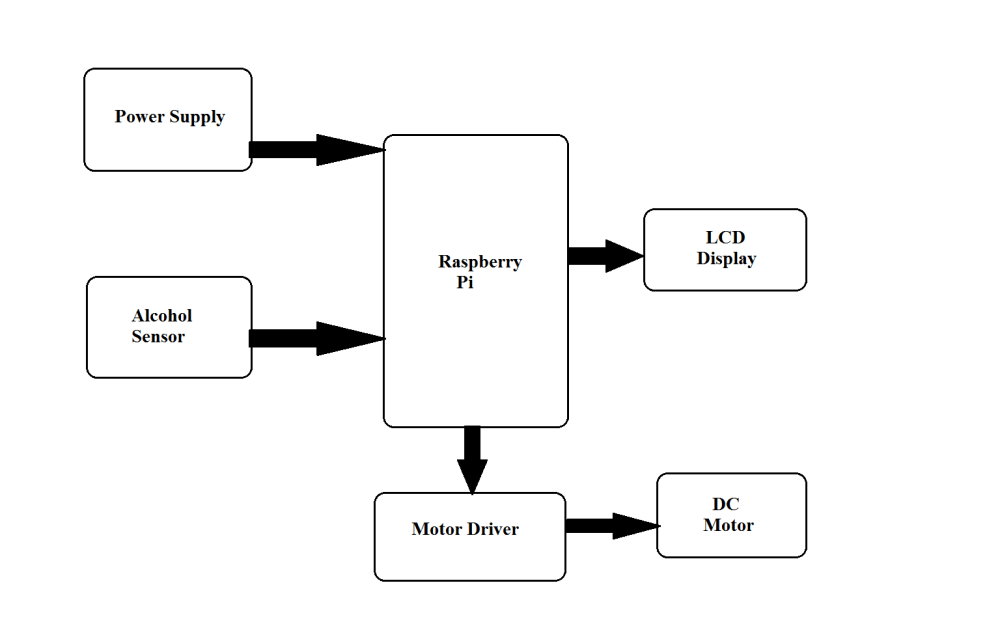 medium resolution of block diagram nextimage processing based fire detection