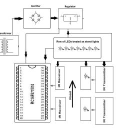 block diagram [ 2656 x 2292 Pixel ]