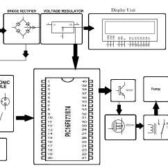 Liquid Level Controller Circuit Diagram 2010 F150 Xlt Radio Wiring System Using Ultrasonic Sensor
