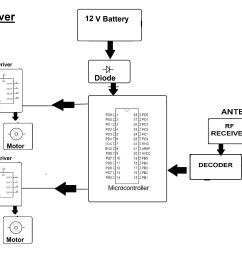 robot block diagram [ 2792 x 2168 Pixel ]
