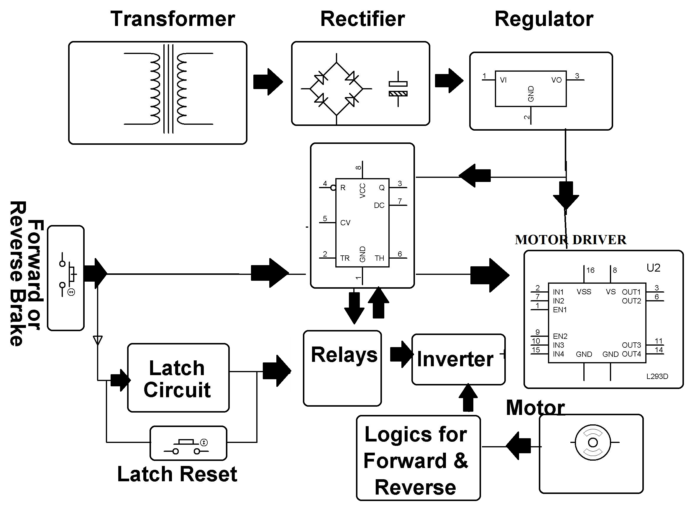 Microcontroller less Four Quadrant DC Motor Control