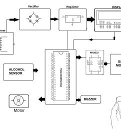 block diagram [ 2800 x 2160 Pixel ]
