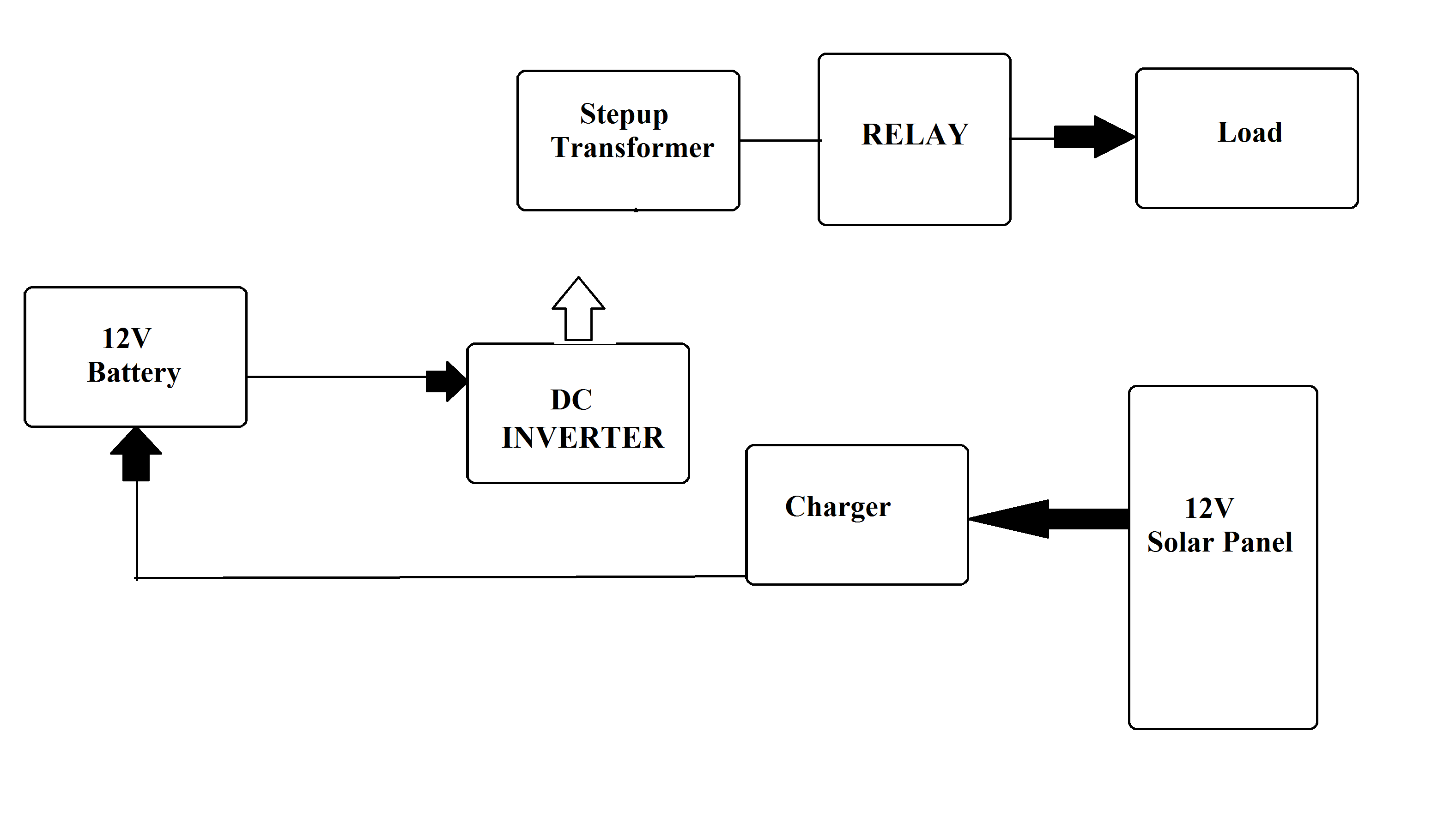 wiring diagram for solar battery charger ramsey winch hybrid inverter circuit and