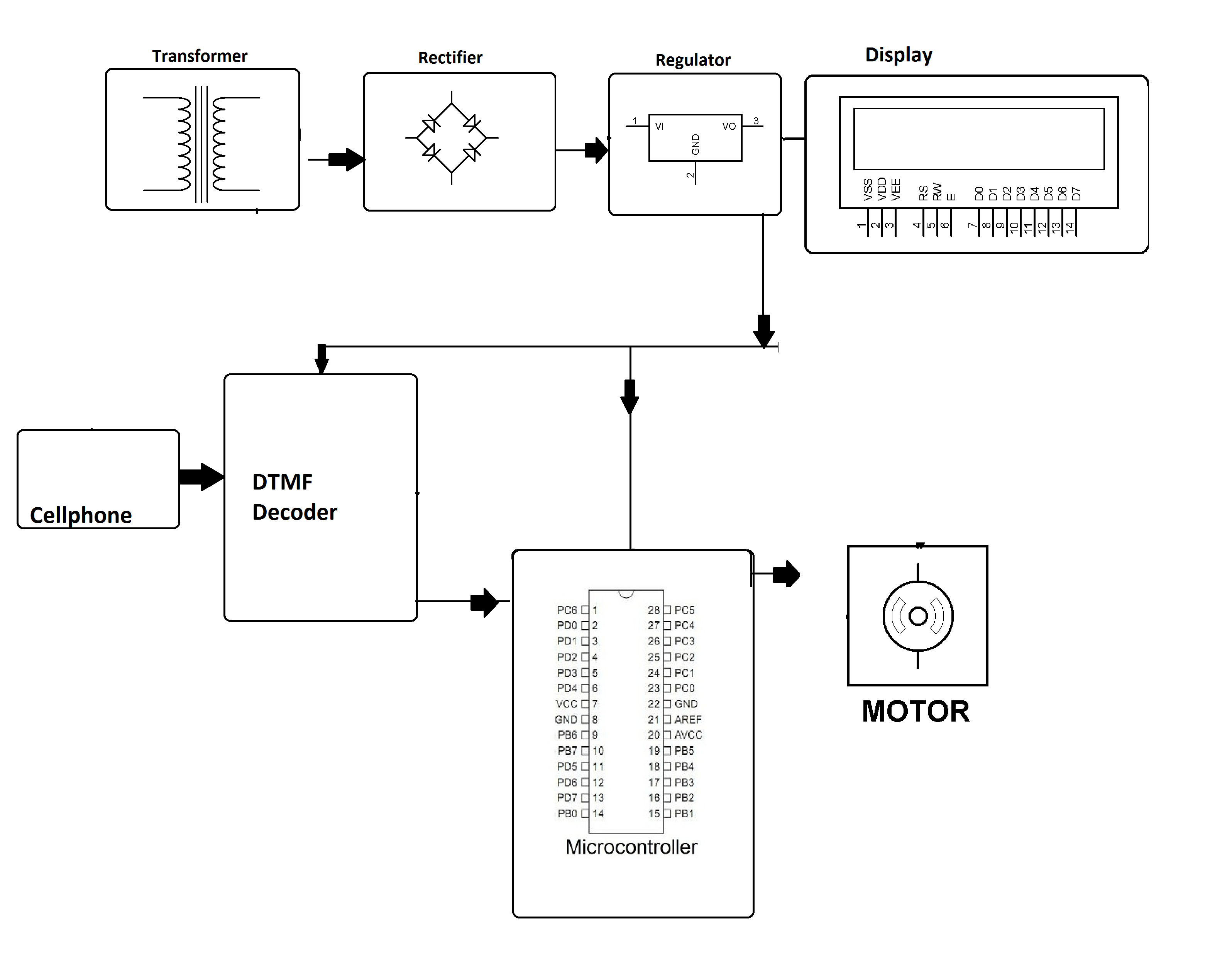 Induction Motor Speed & Direction Controller