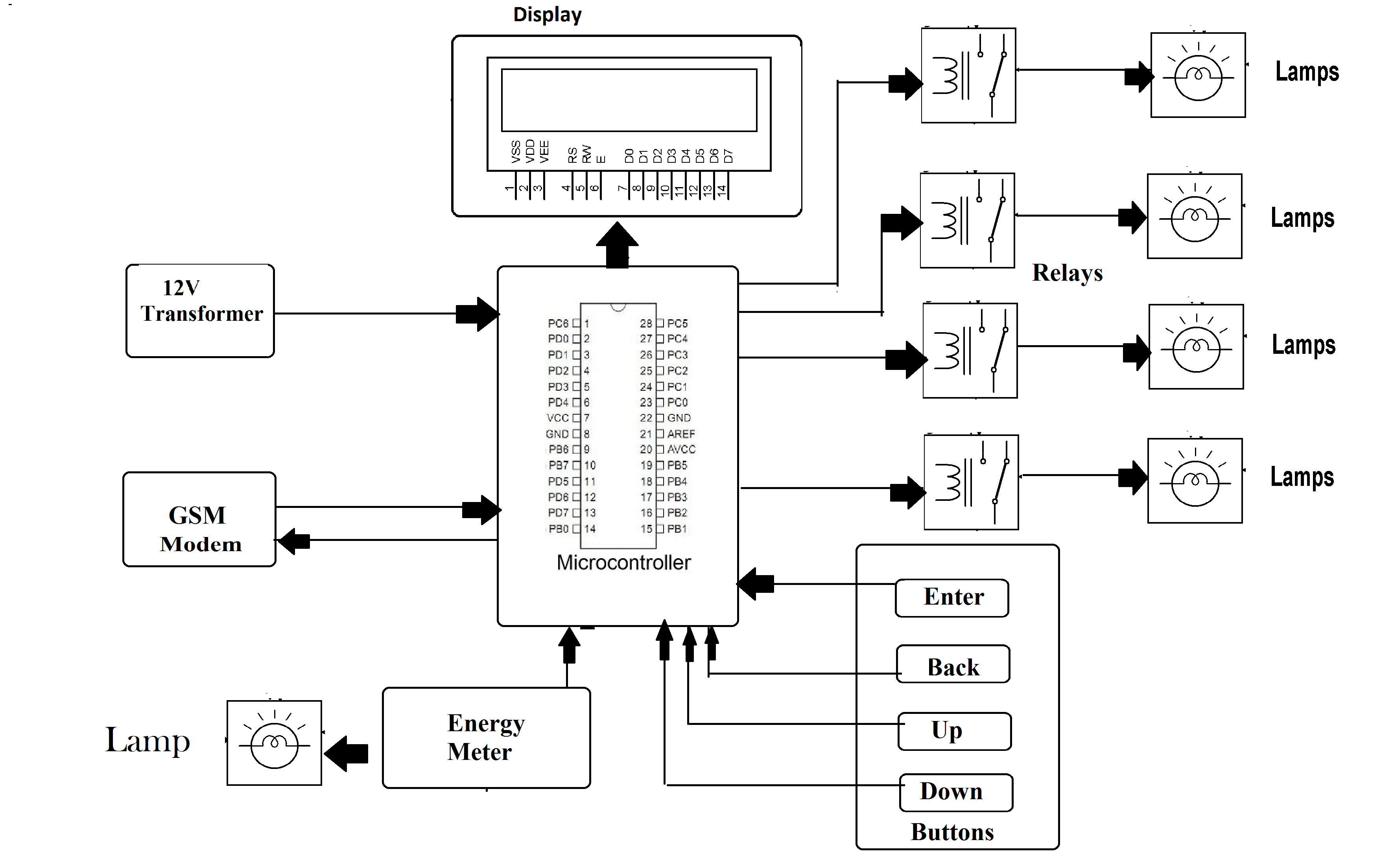 automatic electronic bell block diagram