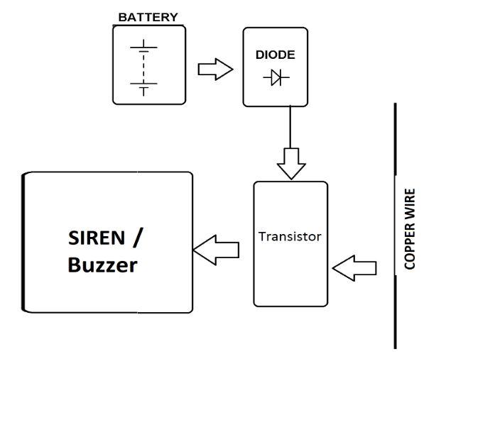 Smart Burglar Alarm Mini Project Kit