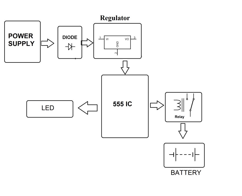 medium resolution of 12 volt battery charging circuit system block diagram