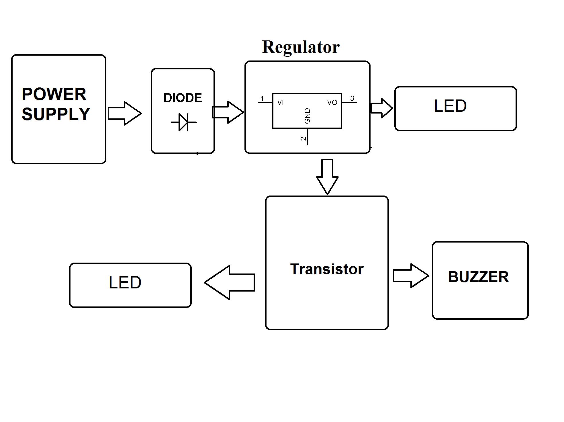 hight resolution of short circuit indicator projectshort block diagram 16