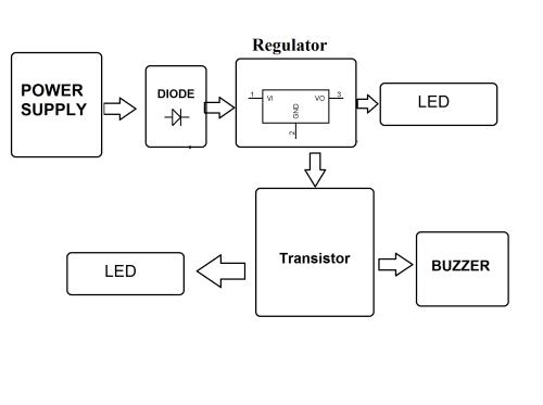 small resolution of short circuit indicator projectshort block diagram 16
