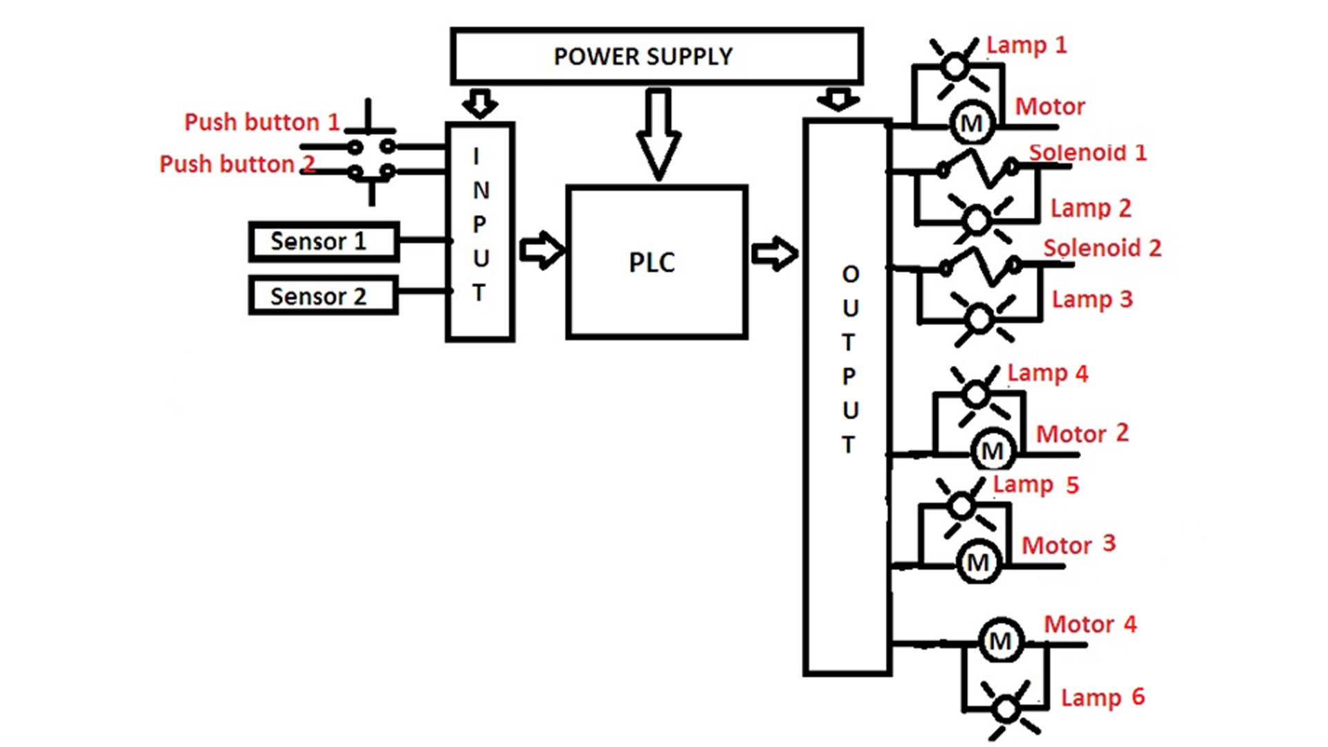 relay logic diagram pdf
