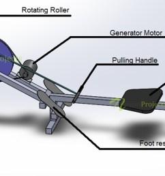 rowing diagram [ 1920 x 1080 Pixel ]