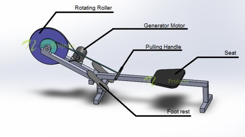 small resolution of rowing diagram