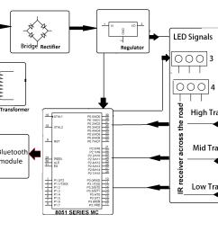 block diagram [ 3172 x 1964 Pixel ]