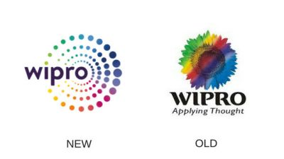 Wipro Forced Resignations