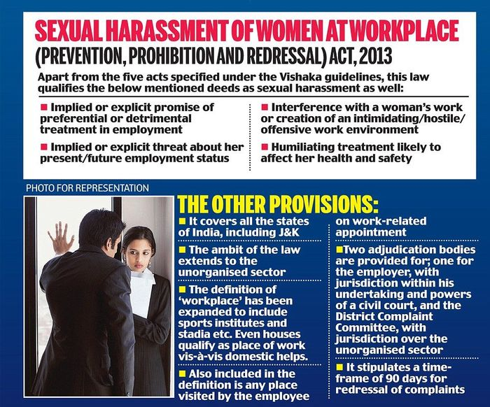 Sexually harassed at work india