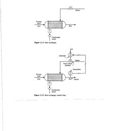che 430 lecture notes lecture 1 process flow diagram process design cybernetics [ 784 x 1067 Pixel ]