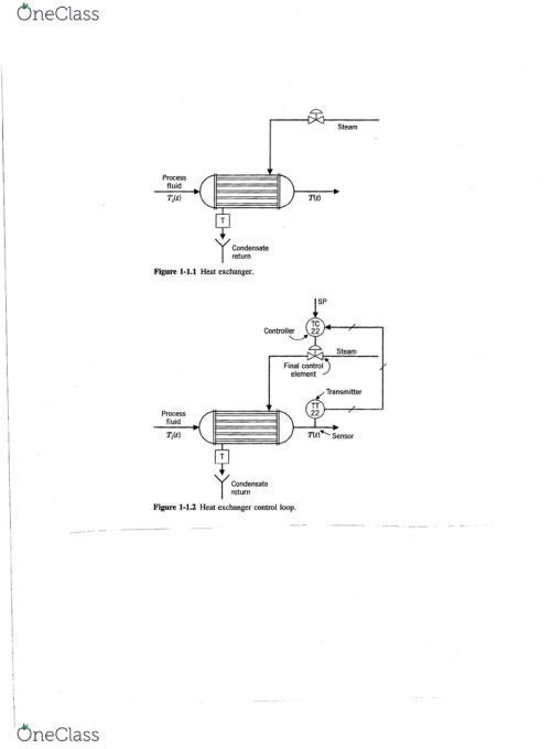 small resolution of che 430 lecture notes lecture 1 process flow diagram process design cybernetics
