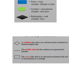 o business rule [ 784 x 1032 Pixel ]