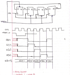 ece 205 lecture 11 ring counter johnson counter timing analysis of a sequential circuit [ 784 x 1094 Pixel ]