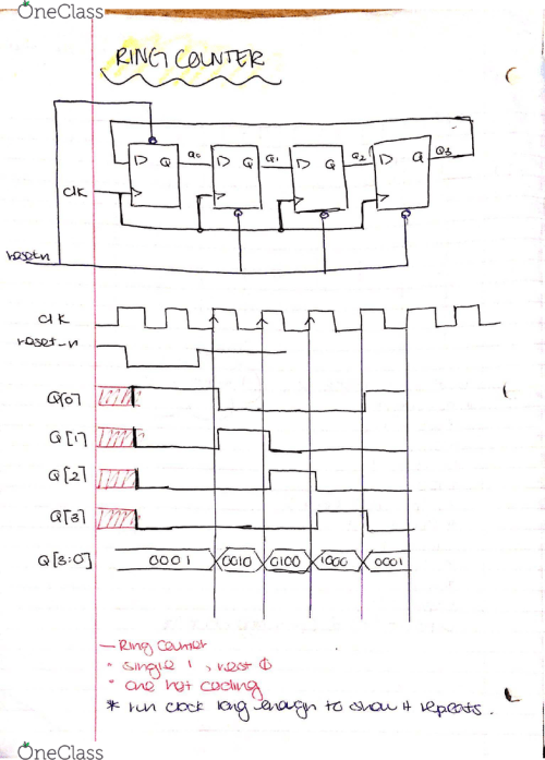 small resolution of ece 205 lecture 11 ring counter johnson counter timing analysis of a sequential circuit
