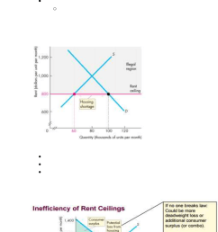 price ceiling [ 762 x 1664 Pixel ]