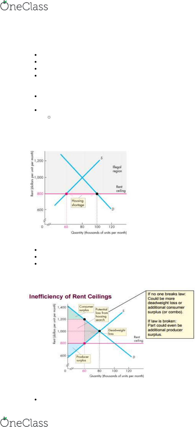 hight resolution of price ceiling