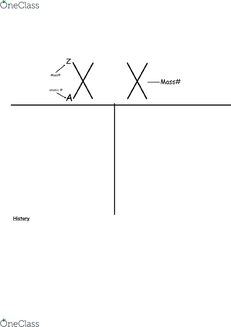 medium resolution of isotopes