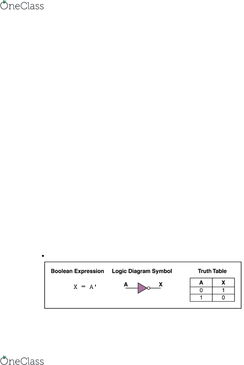hight resolution of gates and circuits