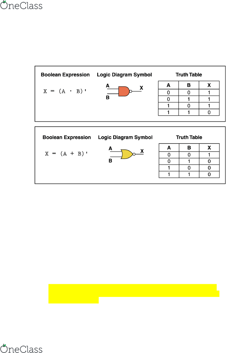 hight resolution of nand and nor gates