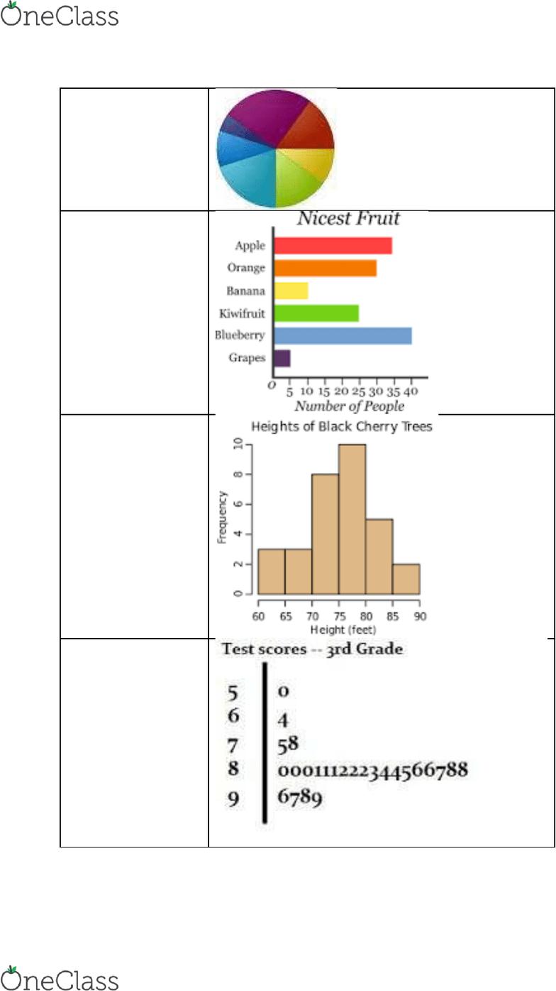 hight resolution of statistics