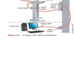 cable management [ 784 x 1132 Pixel ]