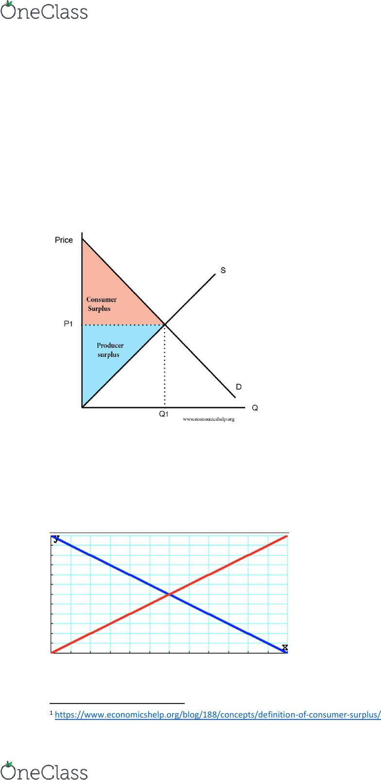 hight resolution of econ 1011 lecture notes lecture 7 economic equilibrium economic surplus deadweight losspremium