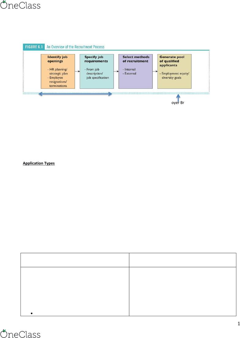 medium resolution of week 5 sunkiom s notes