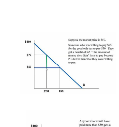 economics chapter 5 [ 651 x 1561 Pixel ]