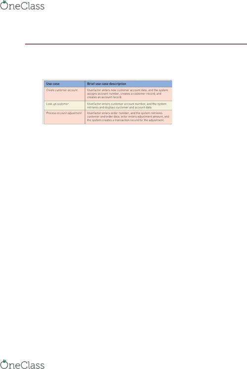 small resolution of 1 itm 305 lecture 4 use case descriptions