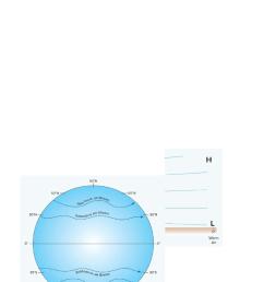 winds horse latitudes  [ 784 x 1014 Pixel ]