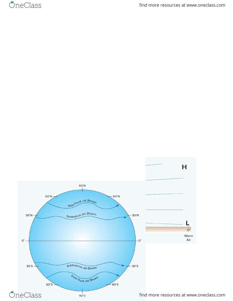 hight resolution of winds horse latitudes