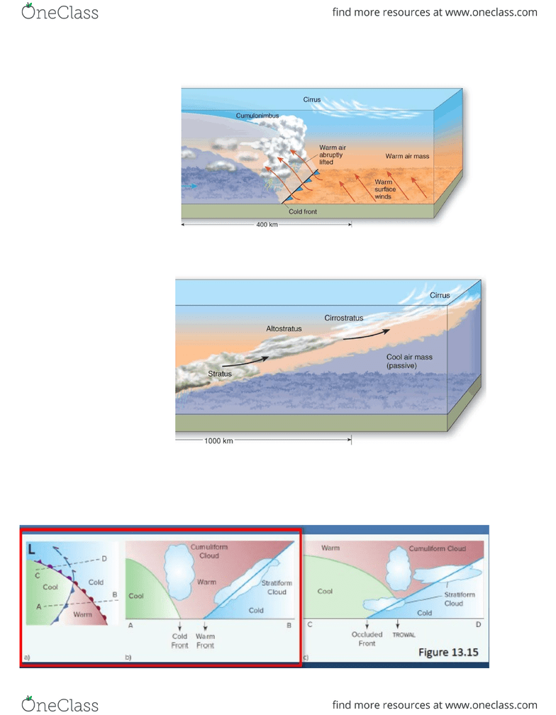 hight resolution of weather associated with cold fronts