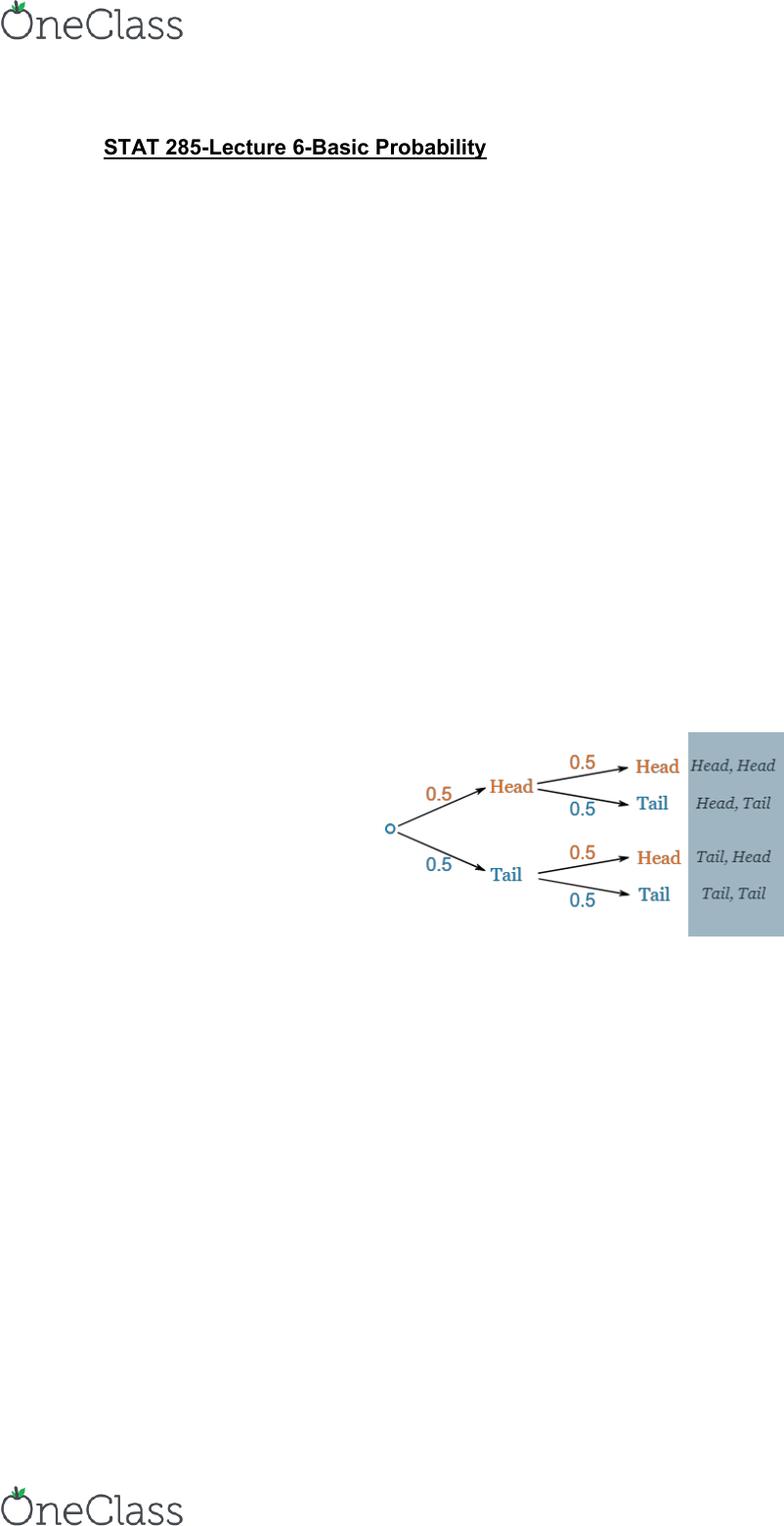 medium resolution of 01 960 285 lecture notes lecture 6 mutual exclusivity venn diagram sample spacepremium