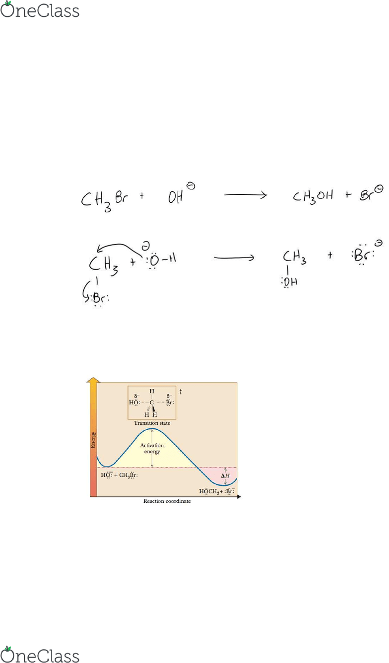 hight resolution of nucleophilic substitution