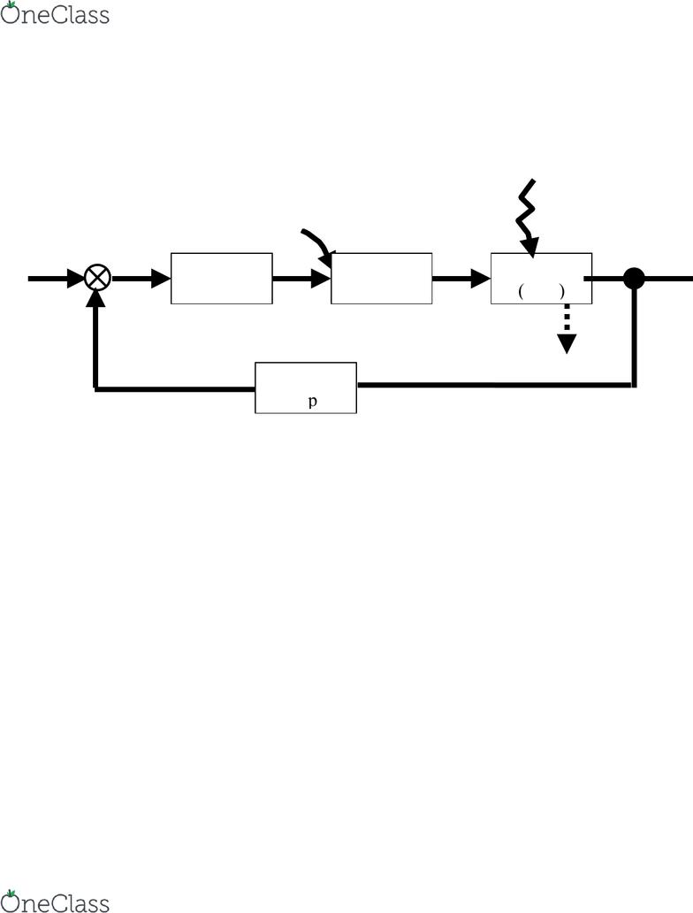 medium resolution of a feedback control system